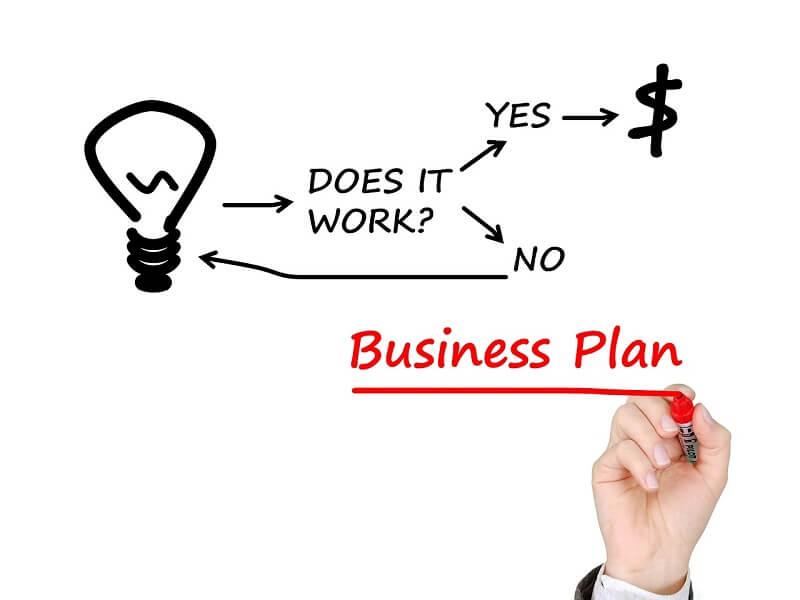 Ringkasan eksekutif business plan