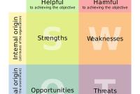Analisis SWOT PDF
