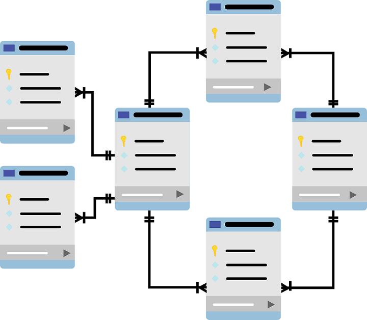 Apa itu Bisnis Database