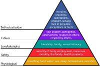 Faktor Yang Mempengaruhi Kebutuhan Manusia