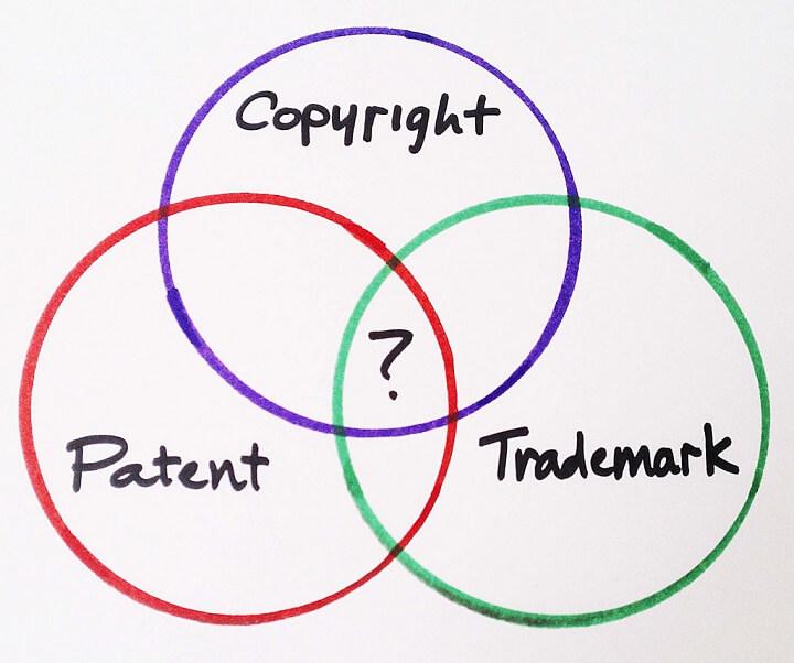 hak cipta dan hak paten