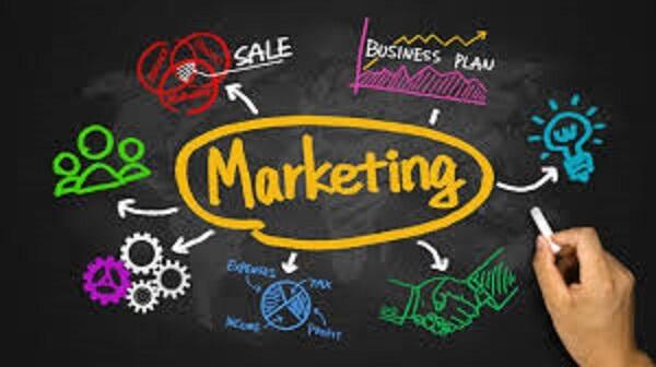 tujuan dan manfaat marketing plan