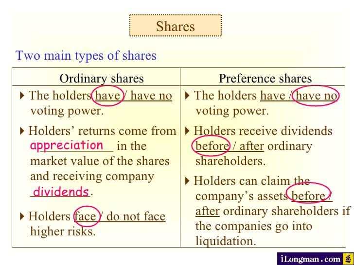 perbedaan saham biasa dan preferen